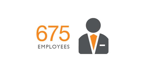 675 employees - figures
